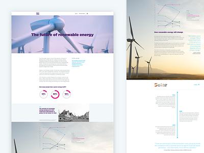 The Future of Renewable Energy infographic timeline data energy ui ux