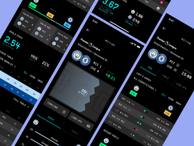 Football Stats App soccer football data stats figma design branding ux ui