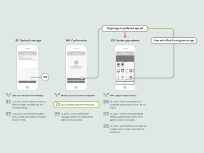 User flow microinteractions: notification & integration mobile user flow ux concept service design experience design design