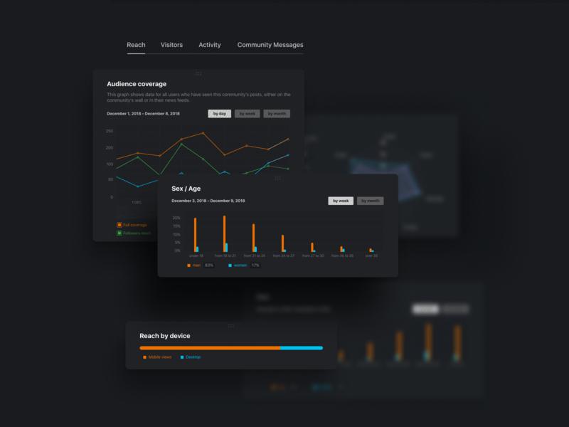 Dark dashboard UI – bar graph ux statistic stats chart graph bar dashboard ui