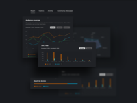 Dark dashboard UI – bar graph