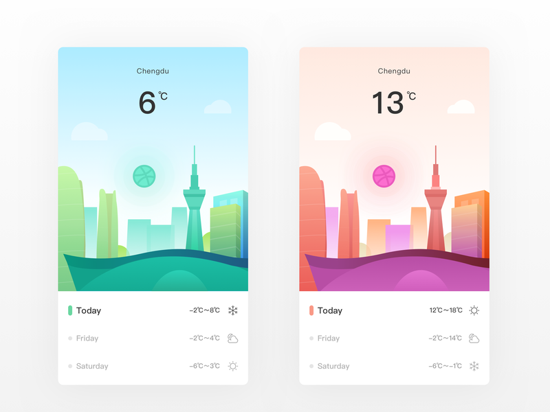 Weather UI interface for dribbble app ux illustration design ui