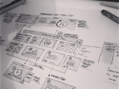Early sketches for a Interactive wall sketch concept wireframe