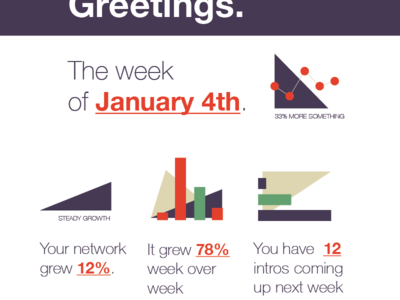 Wouldnt it be cool... illustration triangles weekly digest email chart performance graph