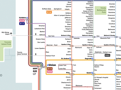Toronto transit map