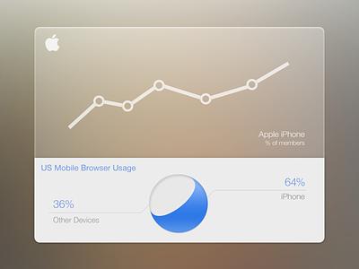Statistics chart white ui design graph statistics flat design ios7 apple blue