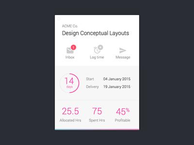 Dashboard task / project card