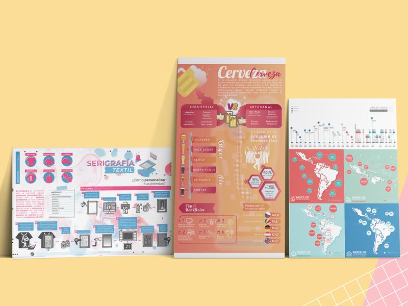 Afiches Infográficos | Distintas temáticas poster infographics design