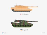 Tank collection 1/3