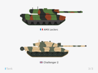 Tank collection 3/3