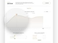 Charts + Graphs