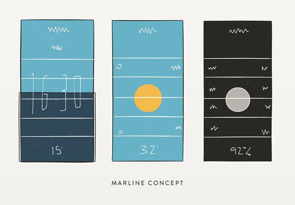 Marline concept