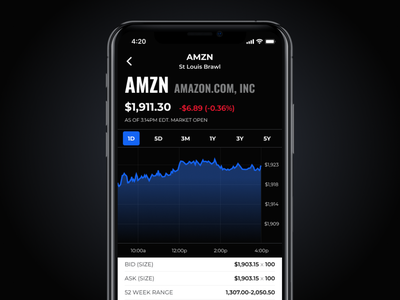 Graph design for a Stock Market Game mobile design mobile ui stock stock market game stock market graphic  design graphicdesign graphic