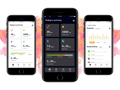Activity Tracking App Concept