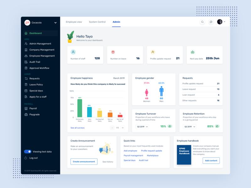 Dashboard for HR Admin design hr admin dashboad
