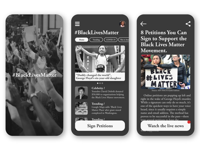 Black Lives Matter george floyd inspiration blacklives blacklivesmatter black uiux logo branding userinterface webdesign uxdesign illustration designinspiration uidesign ux ui graphicdesigns graphicdesign behance dribbble