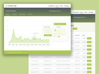 Metrics Portal Dashboard