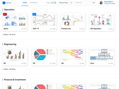 Net BI - Chart and Analytics Management