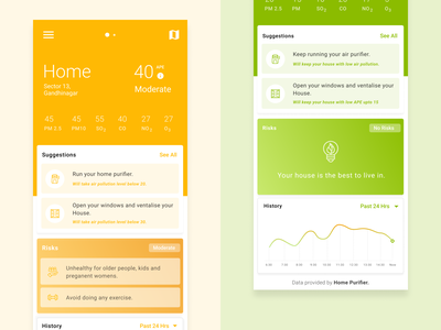 Air-Quality app design created using figma. app design design app uidesign uiux ui design figma figmadesign