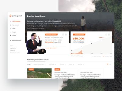 Peat Restoration Digital Ecosystem