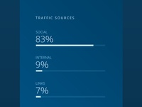 Traffic Sources