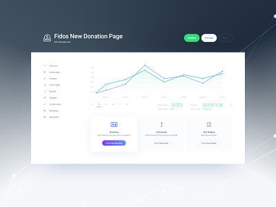 Dashboard upsells widgets dashboard revv saas generation lead donation donate platform ux ui sketch