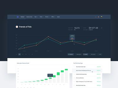 Pro Dashboard growth revenue subscription dashboard widgets upsells saas generation lead revv platform donation donate ux ui sketch