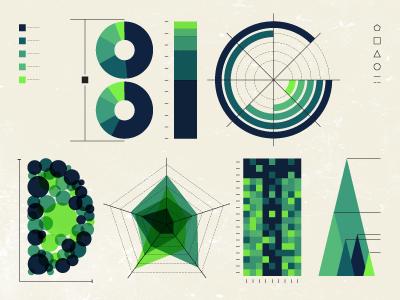 BIG DATA charts graphs visualization radar pie donut data