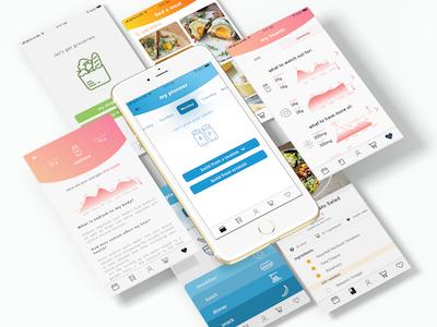 Spice-A-Life App