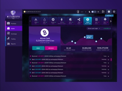 Cryptocurrency Wallet UI dashboard ui wallet ui design cryptocurrency