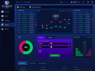Cryptocurrency Echange UI Design dashboard dashboard ui echange ui design cryptocurrency