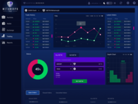 Cryptocurrency Echange UI Design