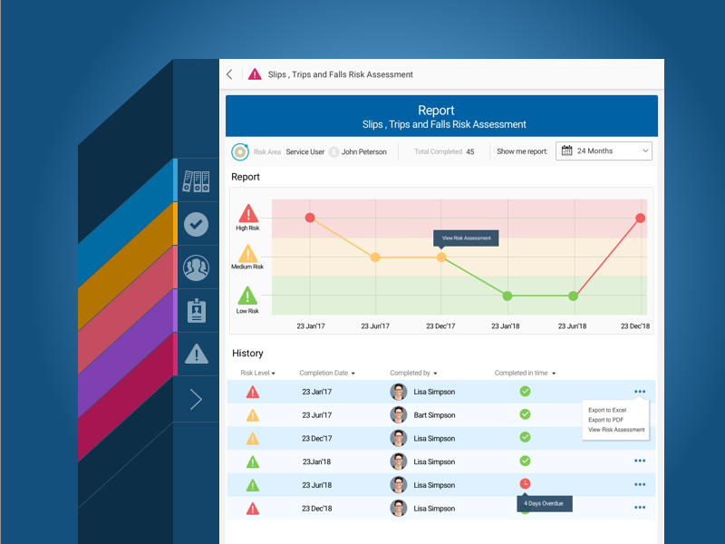 Risk Assessment Report Dashboard ui ux report risk assessment dashboard