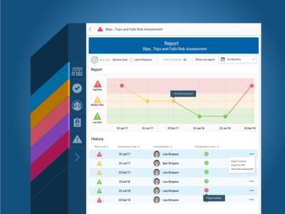 Risk Assessment Report Dashboard ui ux report risk assessment dashboard