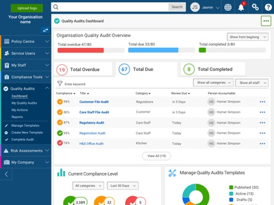Compliance Dashboard for Manager table design charts software software design quality audit quality assurance dashboard design dashboard ui dashboad healthcare