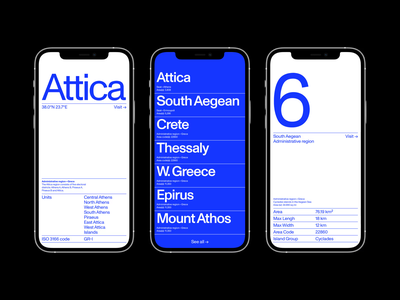 Mobile Layouts responsive type whitespace clean minimal swiss grid layout mobile typography