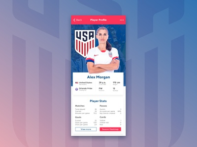 Daily UI Challenge 006 Profile User