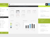 Wordpress dashboard retina green