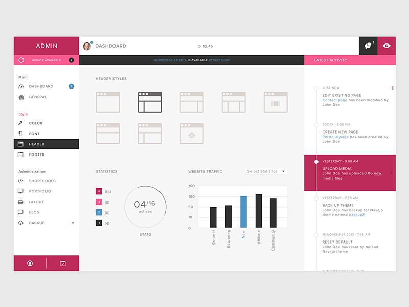 Wordpress Dashboard Pink Style by Malte Westedt - Dribbble