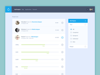 Juiiicy Projects Page
