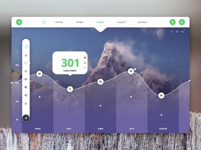 Universal Dashboard app backend control panel analytics interface graph dashboard flat ux ui