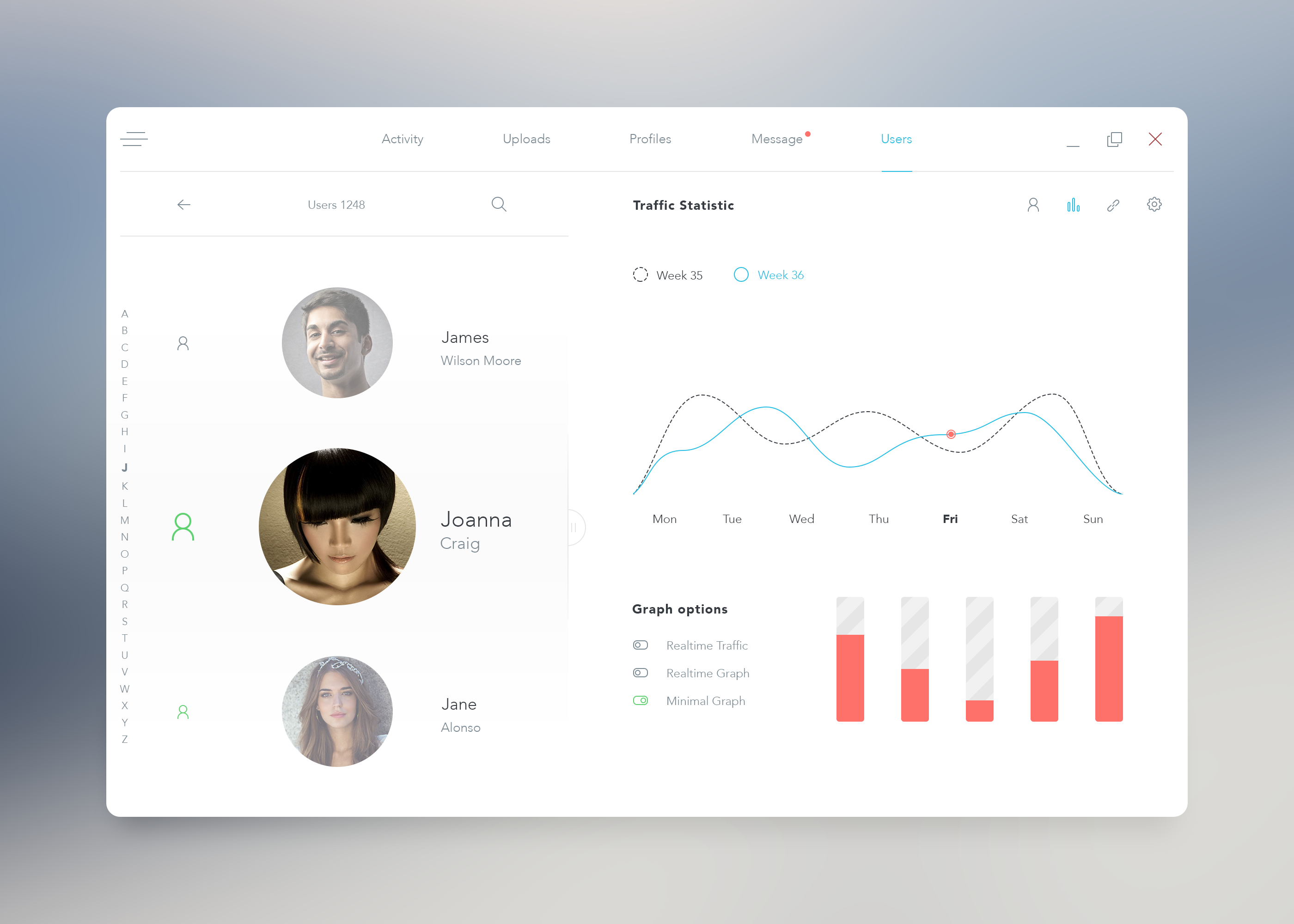 User profile dashboard retina