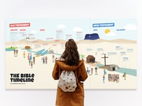 Bible timeline wall