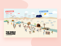 Illustrated Bible Timeline