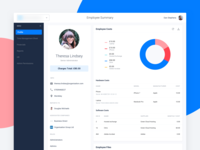 Profile Report