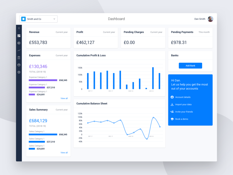 Dashboard Concept bar accounts nav side menu stats cards widgets chart graph finance dashboard nudds