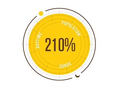 Stats on Stats wierstewart typography web design website web stats badge branding