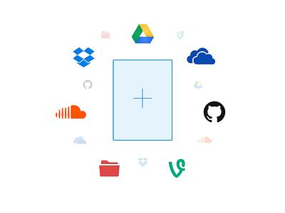 Dropbox, OneDrive, Github — Oh my! liberio file picker ui interface flat simple media dropbox