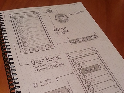 App Wireframe Sketch app os ios wireframe sketch icons ui ux elements dot grid