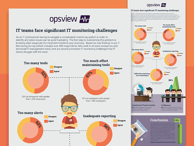 Infofraphics showing IT monitoring challenges vector art illustration icon design illustrator campaign branding colour theory infographic